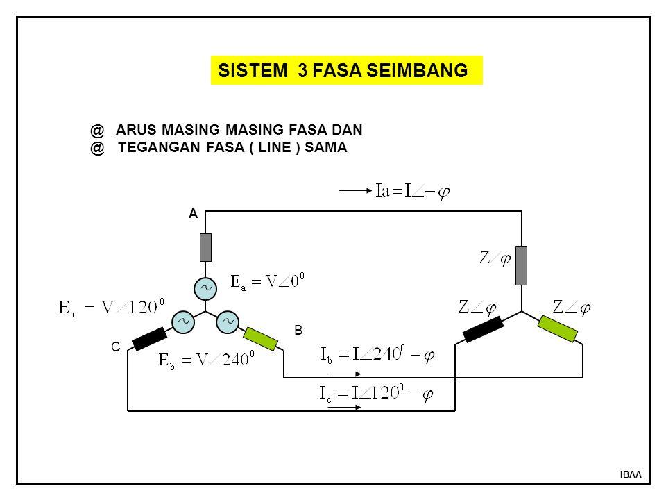 SISTEM 3 FASA SEIMBANG @ ARUS MASING MASING FASA DAN
