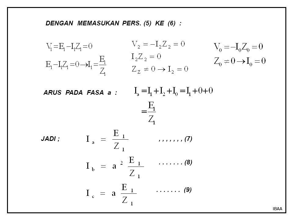 DENGAN MEMASUKAN PERS. (5) KE (6) :