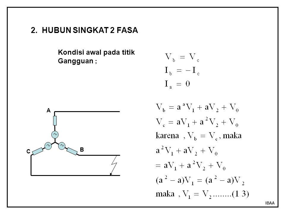 2. HUBUN SINGKAT 2 FASA Kondisi awal pada titik Gangguan ; A B C IBAA