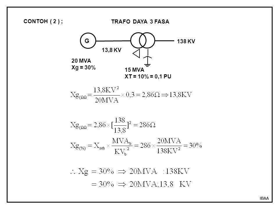 G CONTOH ( 2 ) ; TRAFO DAYA 3 FASA 138 KV 13,8 KV 20 MVA Xg = 30%