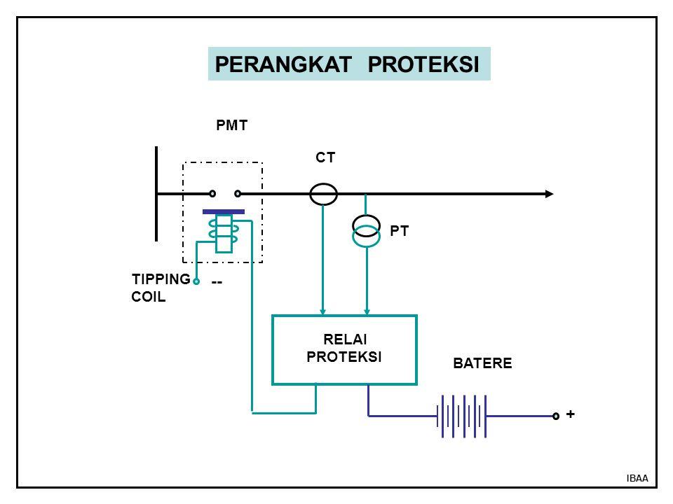 PERANGKAT PROTEKSI -- + PMT CT PT TIPPING COIL RELAI PROTEKSI BATERE