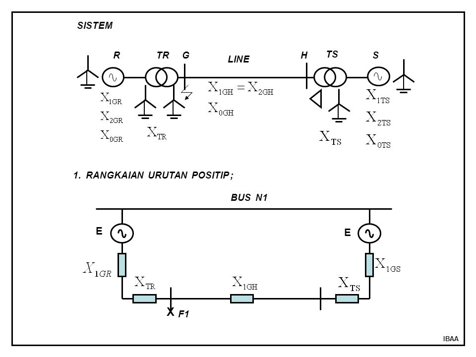 X E E SISTEM R TR TS S LINE G H 1. RANGKAIAN URUTAN POSITIP ; BUS N1