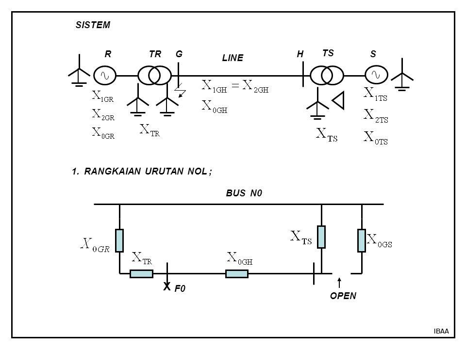 X SISTEM R TR G H TS S LINE 1. RANGKAIAN URUTAN NOL ; BUS N0 F0 OPEN