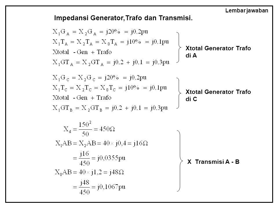 Impedansi Generator,Trafo dan Transmisi.