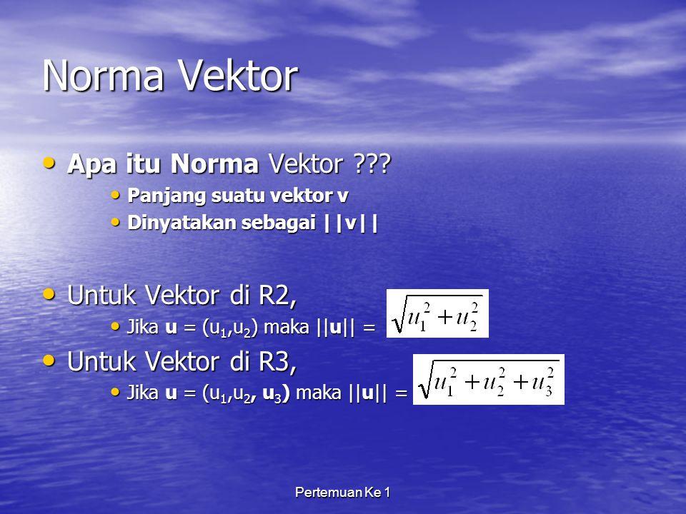 Norma Vektor Apa itu Norma Vektor Untuk Vektor di R2,