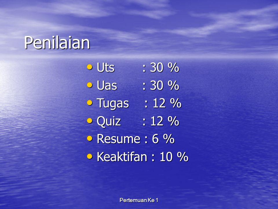 Penilaian Uts : 30 % Uas : 30 % Tugas : 12 % Quiz : 12 % Resume : 6 %