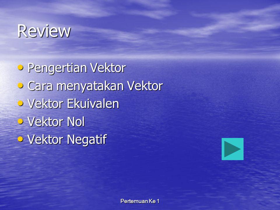 Review Pengertian Vektor Cara menyatakan Vektor Vektor Ekuivalen