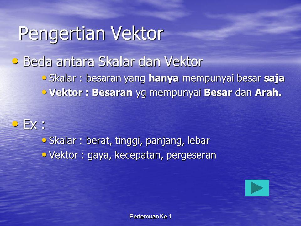 Pengertian Vektor Beda antara Skalar dan Vektor Ex :