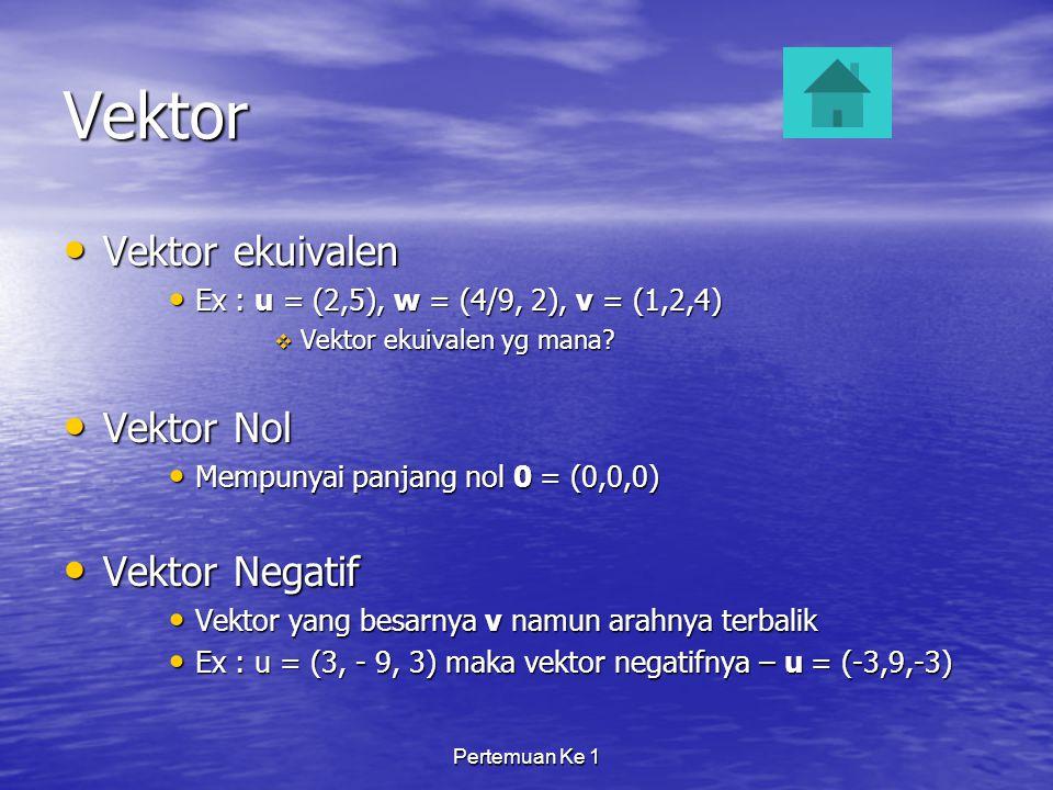 Vektor Vektor ekuivalen Vektor Nol Vektor Negatif