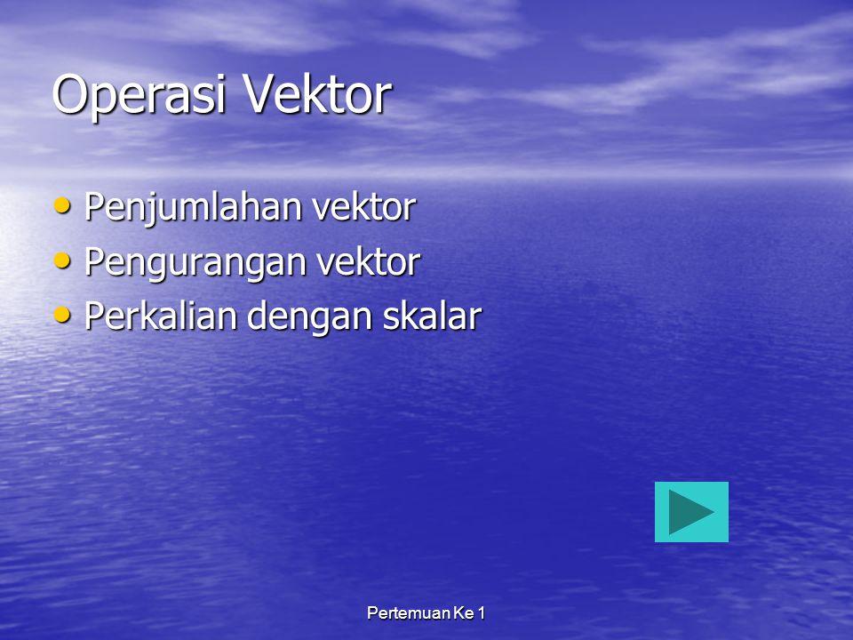 Operasi Vektor Penjumlahan vektor Pengurangan vektor