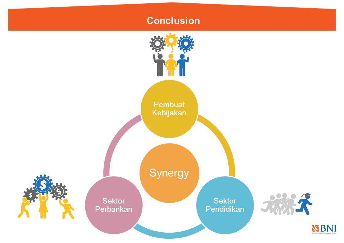 Synergy Conclusion Pembuat Kebijakan Sektor Perbankan