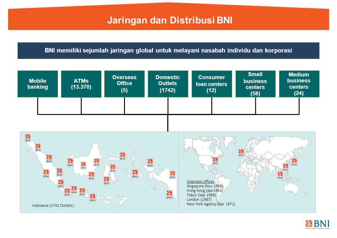 Jaringan dan Distribusi BNI