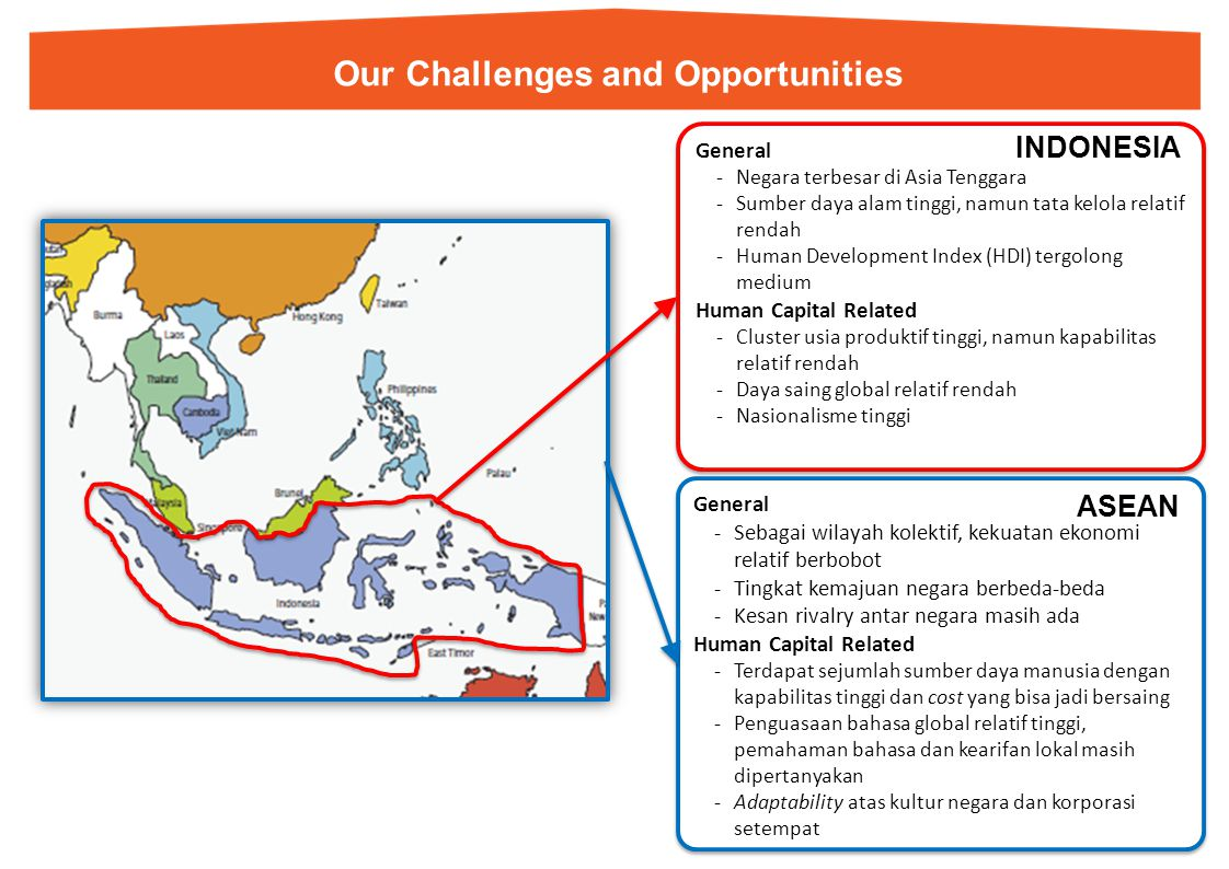 Our Challenges and Opportunities