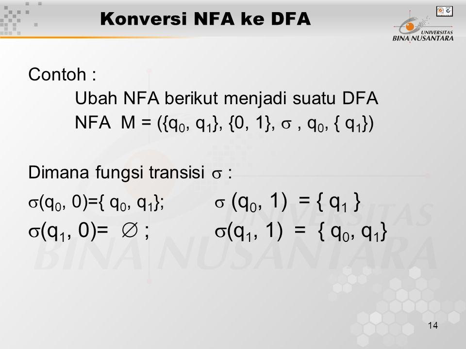 (q1, 0)=  ; (q1, 1) = { q0, q1} Konversi NFA ke DFA Contoh :