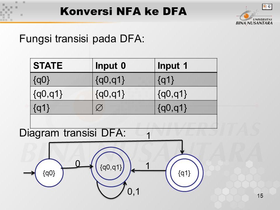 Fungsi transisi pada DFA: Diagram transisi DFA: