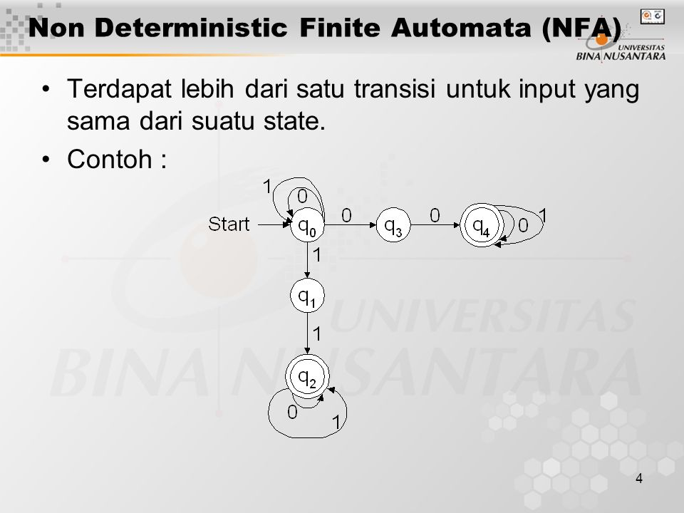 Non Deterministic Finite Automata (NFA)