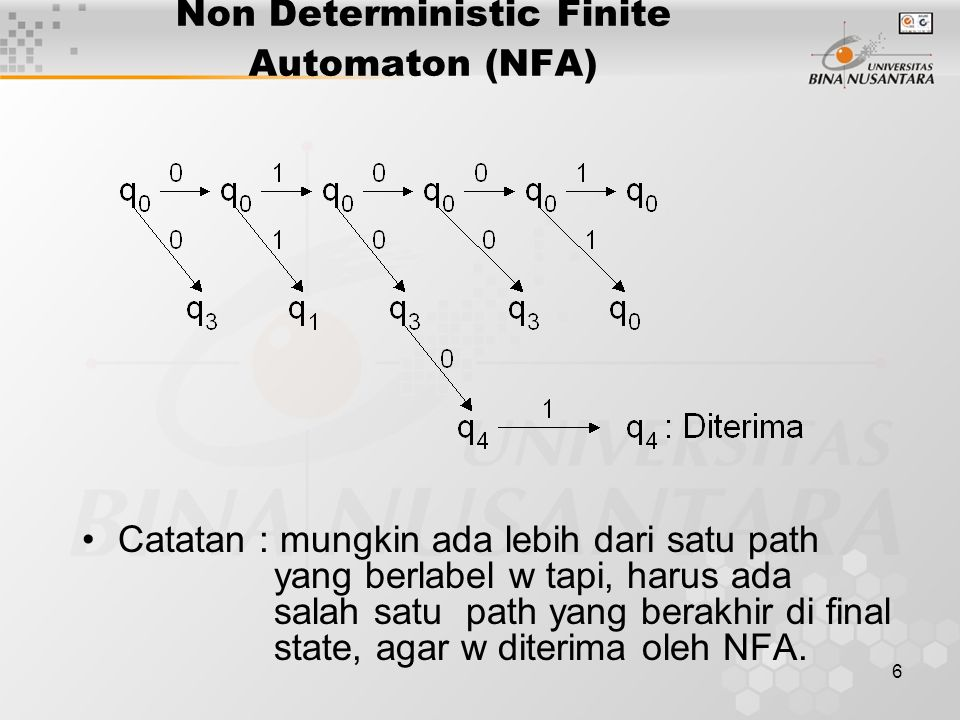 Non Deterministic Finite Automaton (NFA)