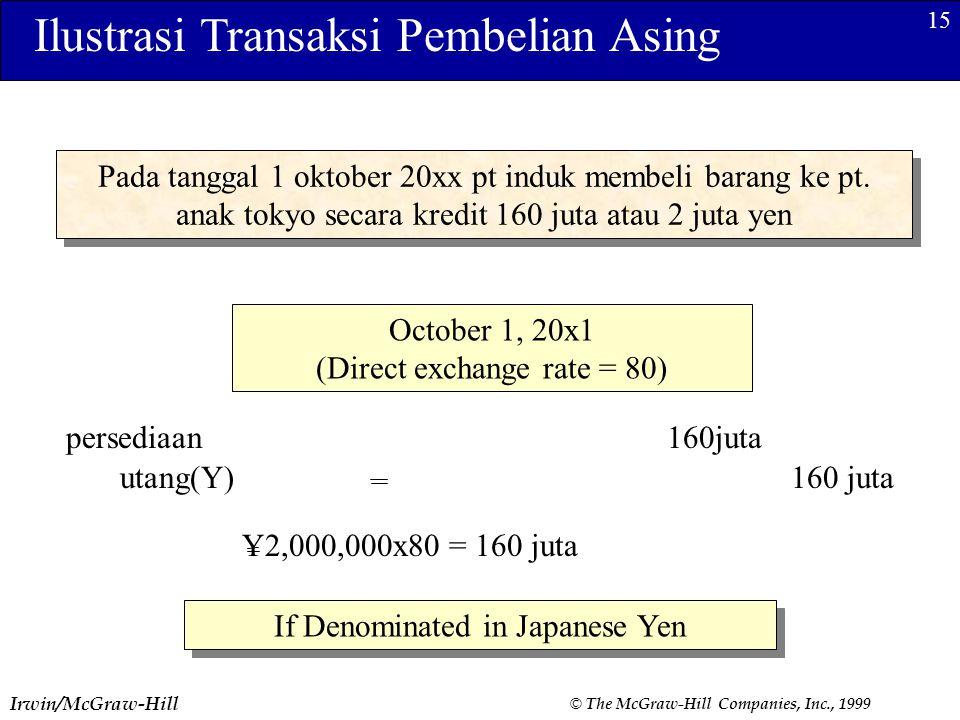 Ilustrasi Transaksi Pembelian Asing