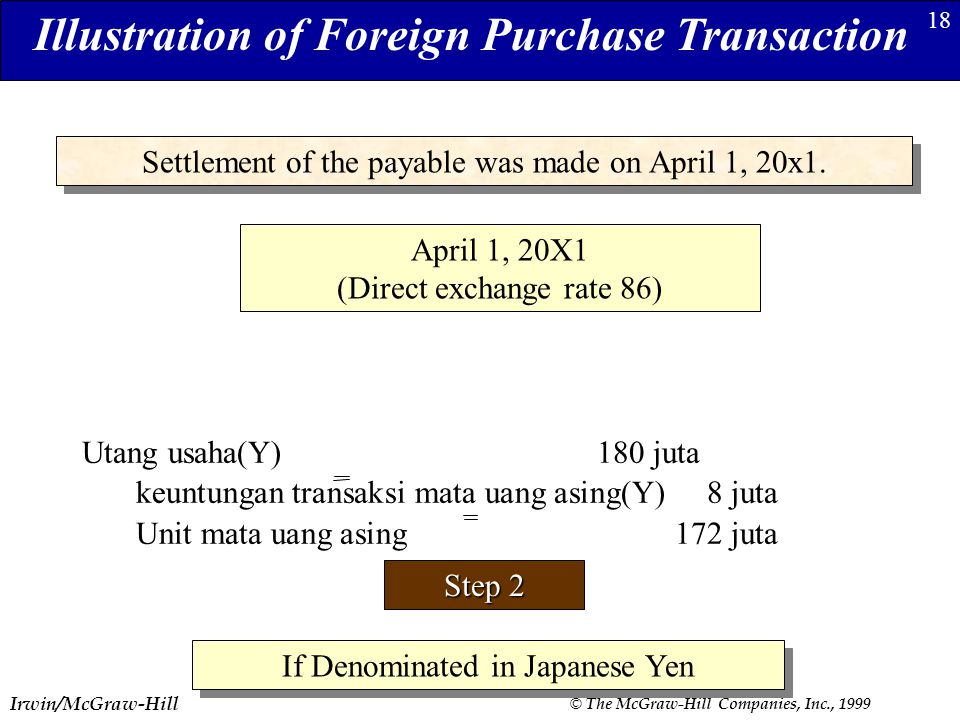 Illustration of Foreign Purchase Transaction