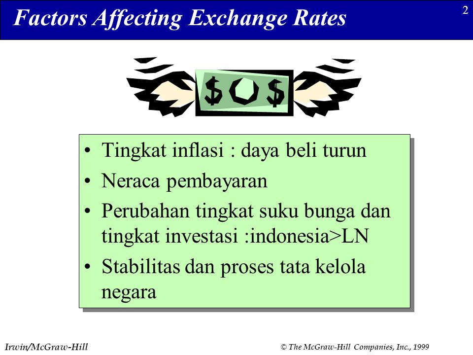Factors Affecting Exchange Rates