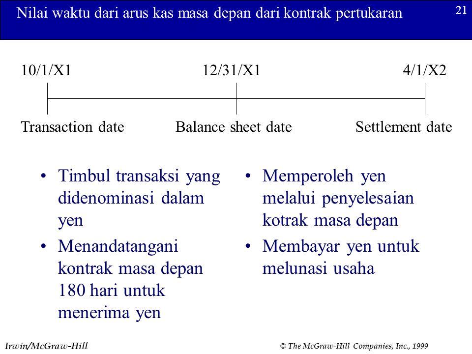 Timbul transaksi yang didenominasi dalam yen
