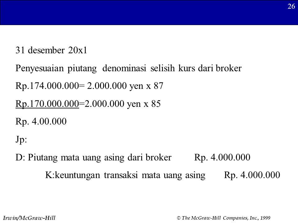 31 desember 20x1 Penyesuaian piutang denominasi selisih kurs dari broker. Rp.174.000.000= 2.000.000 yen x 87.