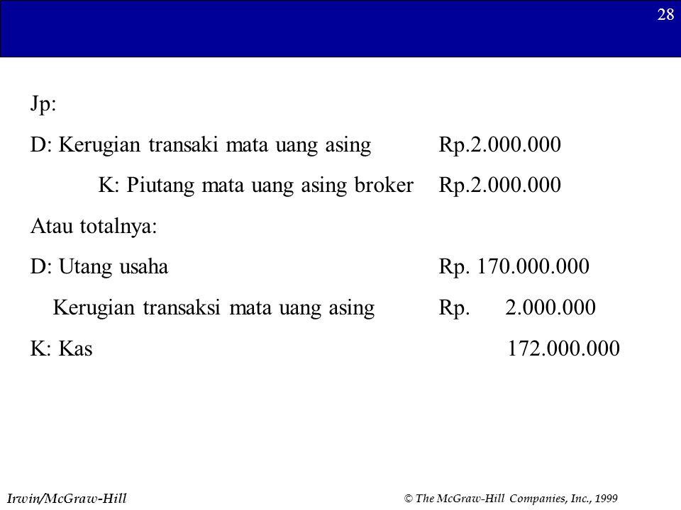 Jp: D: Kerugian transaki mata uang asing Rp.2.000.000. K: Piutang mata uang asing broker Rp.2.000.000.