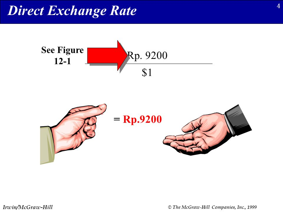 Direct Exchange Rate See Figure 12-1 Rp. 9200 $1 = Rp.9200
