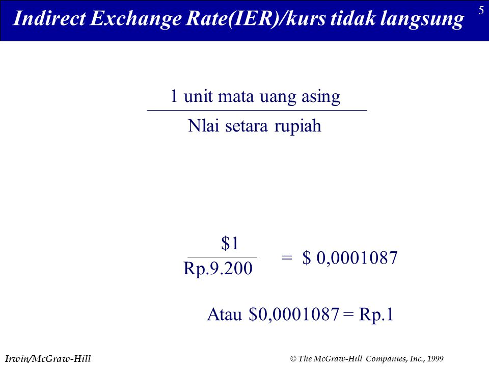 Indirect Exchange Rate(IER)/kurs tidak langsung