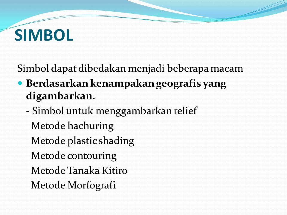 SIMBOL Simbol dapat dibedakan menjadi beberapa macam
