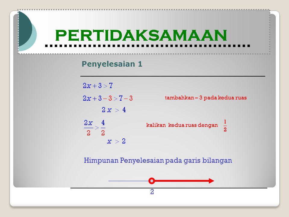 Himpunan Penyelesaian pada garis bilangan