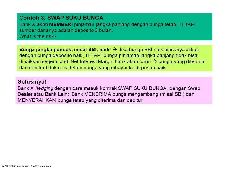 Contoh 3: SWAP SUKU BUNGA