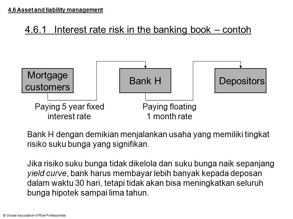 4.6.1 Interest rate risk in the banking book – contoh