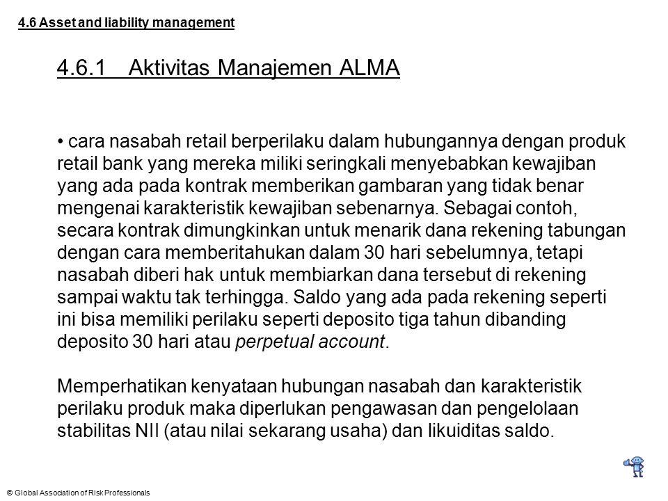 4.6.1 Aktivitas Manajemen ALMA