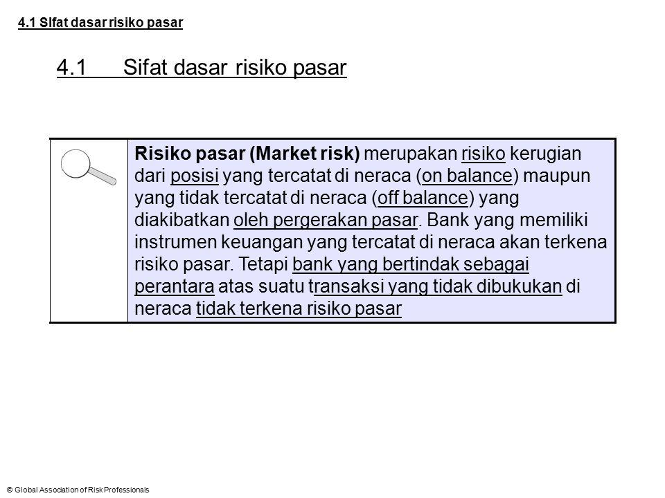 4.1 Sifat dasar risiko pasar