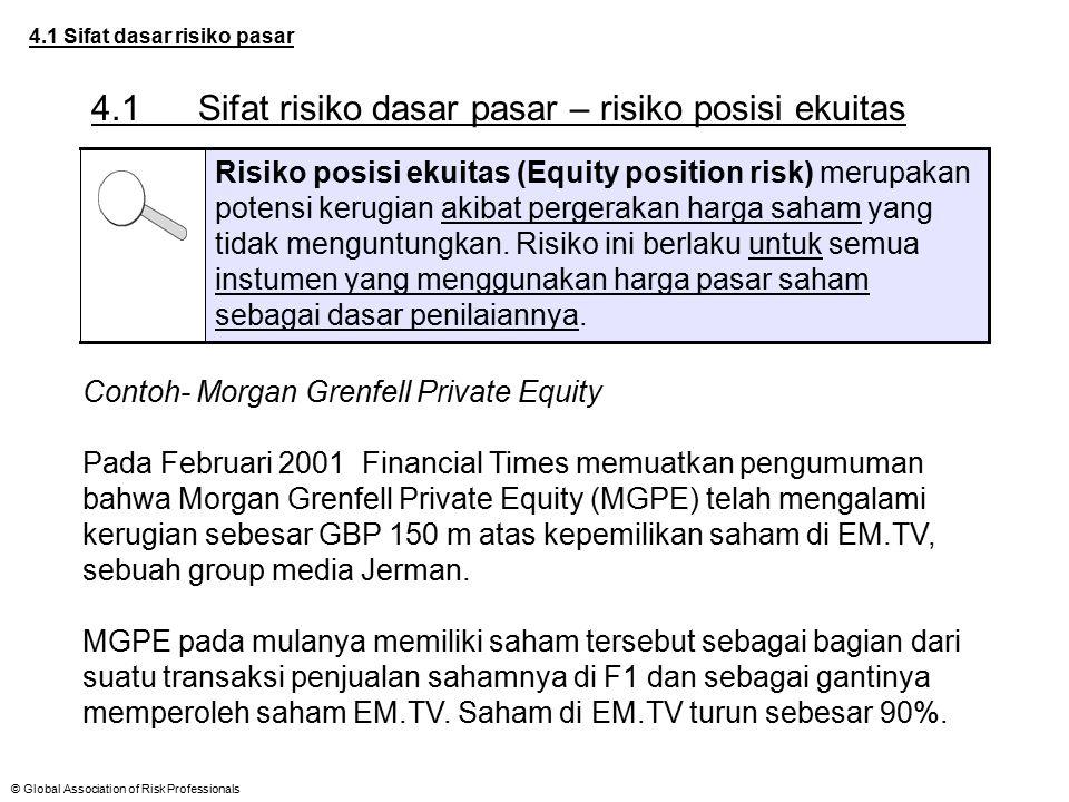 4.1 Sifat risiko dasar pasar – risiko posisi ekuitas
