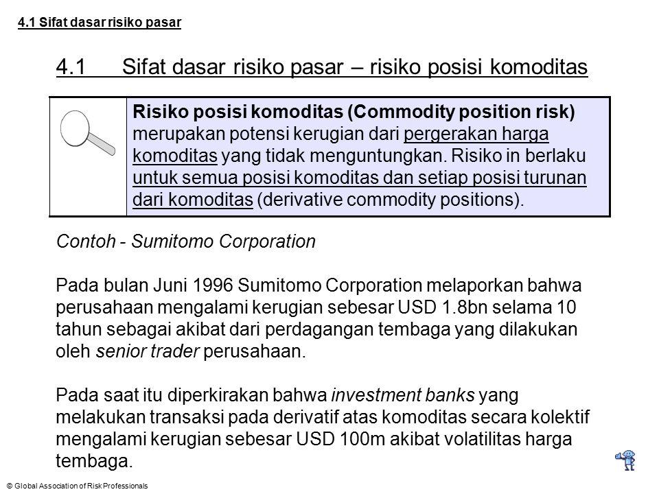 4.1 Sifat dasar risiko pasar – risiko posisi komoditas