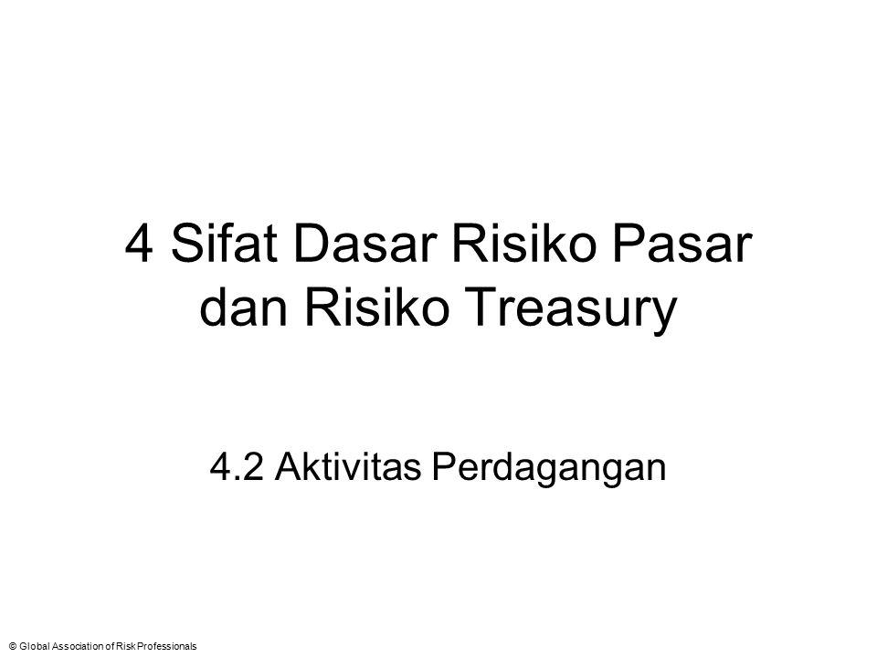 4 Sifat Dasar Risiko Pasar dan Risiko Treasury
