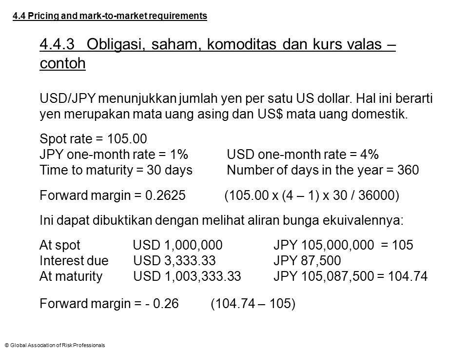 4.4.3 Obligasi, saham, komoditas dan kurs valas – contoh