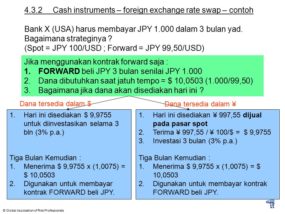 4.3.2 Cash instruments – foreign exchange rate swap – contoh