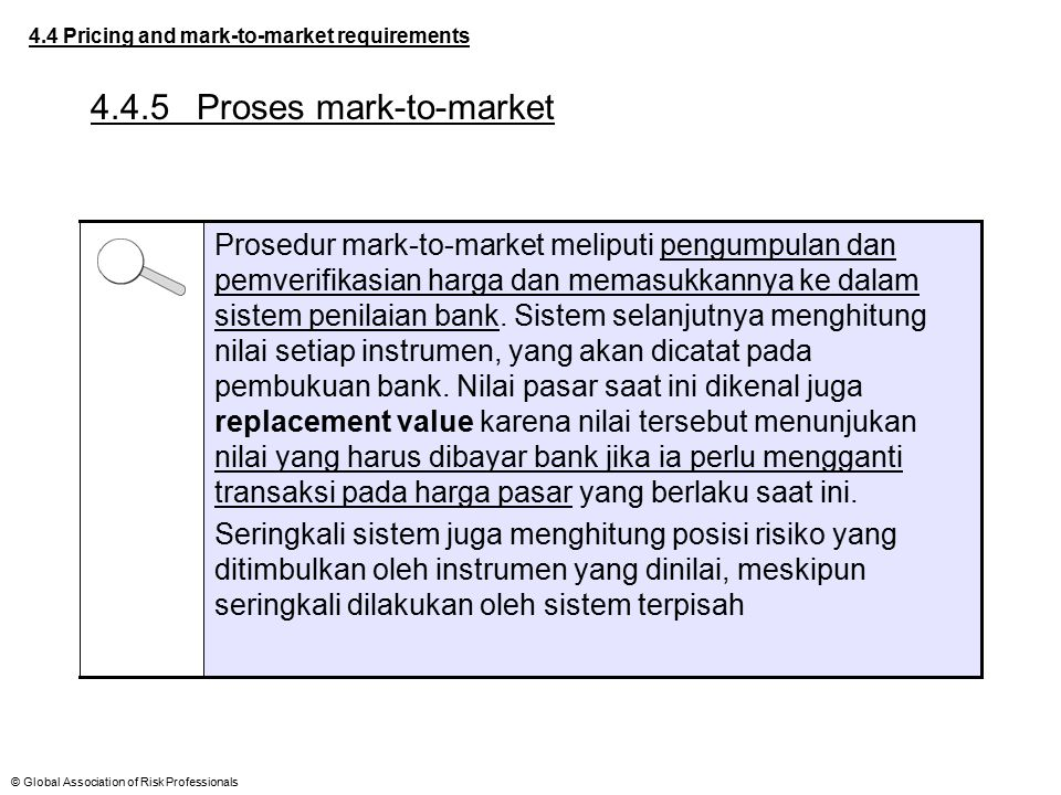 4.4.5 Proses mark-to-market