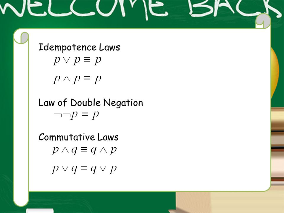 Idempotence Laws Law of Double Negation Commutative Laws