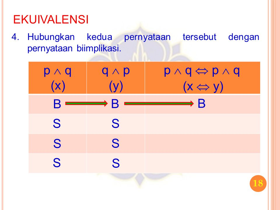 p  q q  p p  q  p  q (x) (y) (x  y) B B B S S S S S S