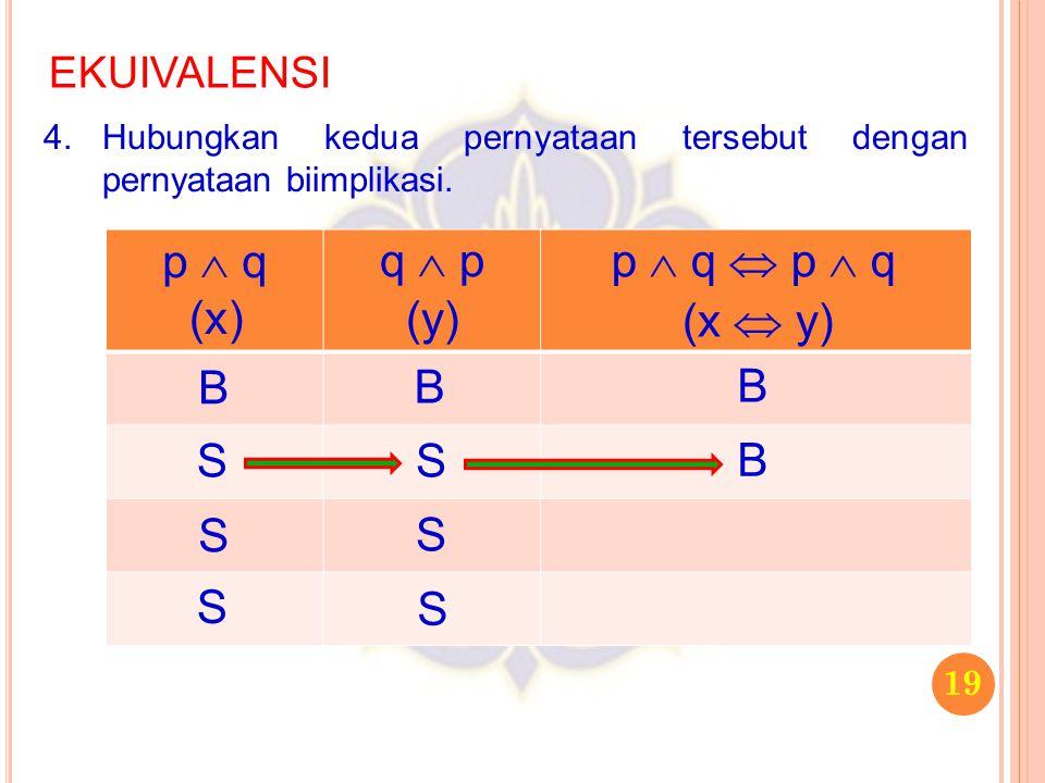 p  q q  p p  q  p  q (x) (y) (x  y) B B B S S B S S S S