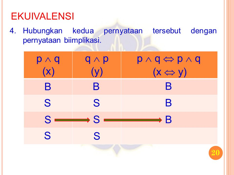 p  q q  p p  q  p  q (x) (y) (x  y) B B B S S B S S B S S