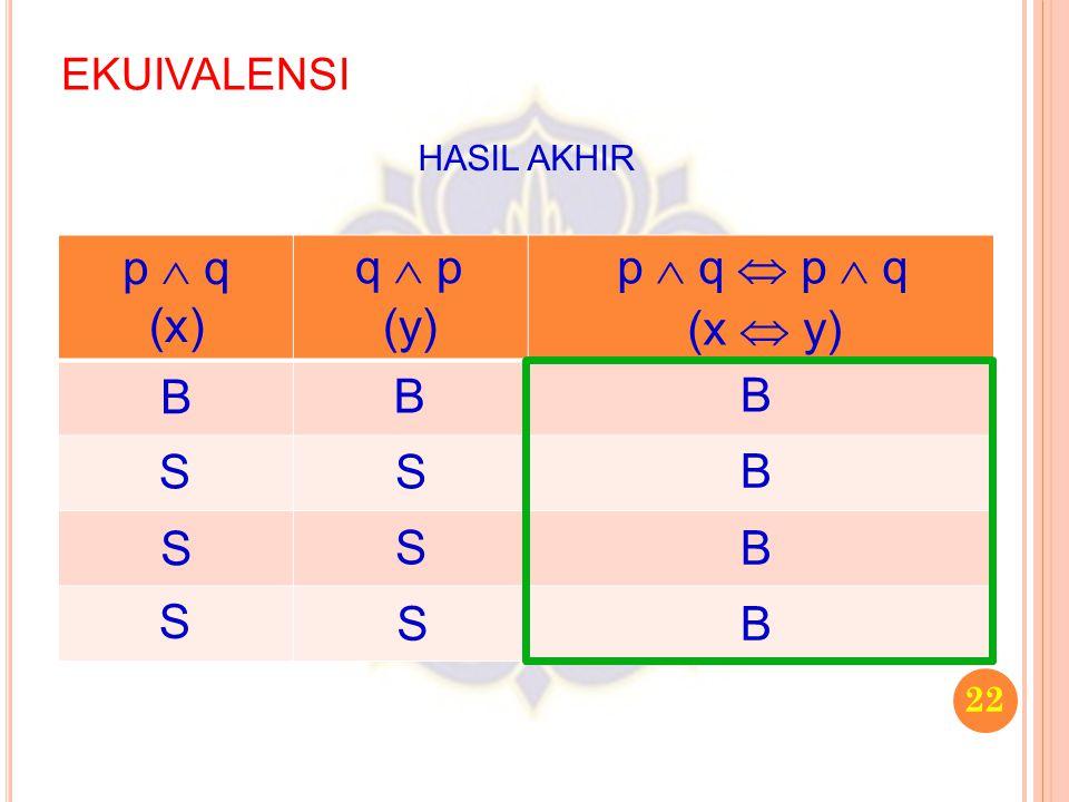 p  q q  p p  q  p  q (x) (y) (x  y) B B B S S B S S B S S B
