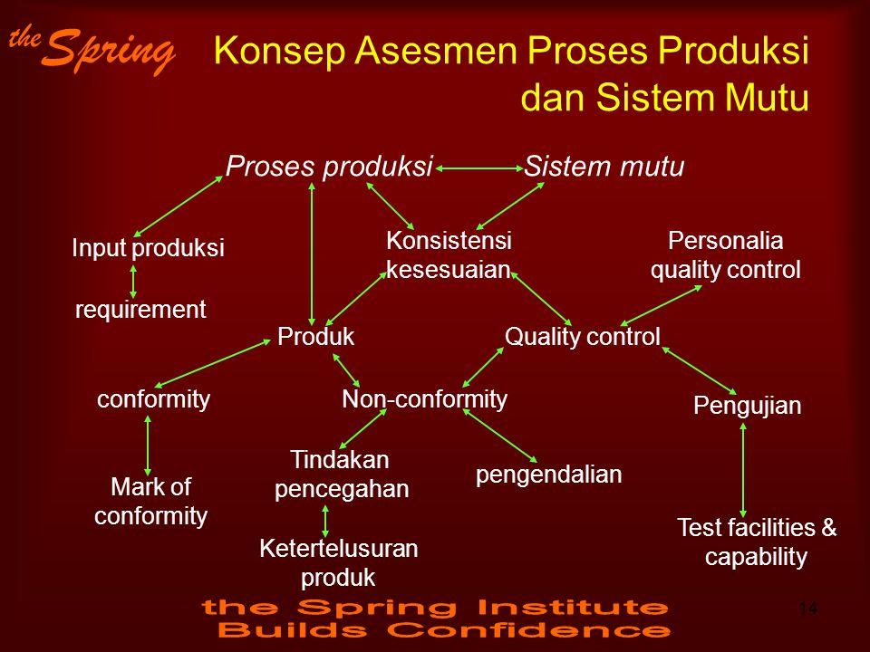 Konsep Asesmen Proses Produksi dan Sistem Mutu