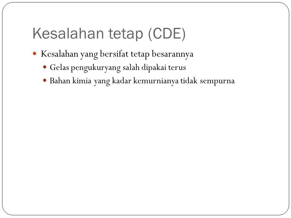Kesalahan tetap (CDE) Kesalahan yang bersifat tetap besarannya