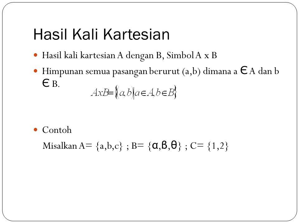 Hasil Kali Kartesian Hasil kali kartesian A dengan B, Simbol A x B