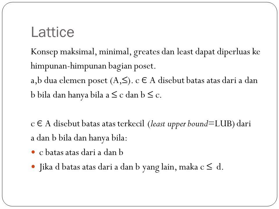 Lattice Konsep maksimal, minimal, greates dan least dapat diperluas ke